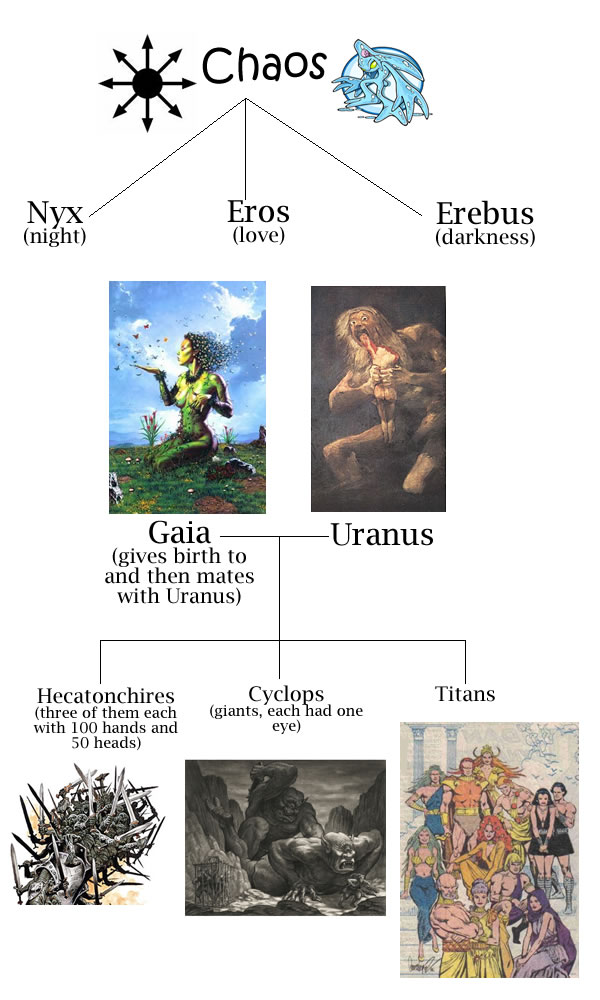 Index Of Mythologygreeks